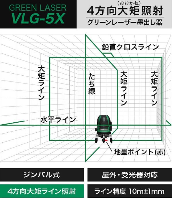 グリーンレーザー墨出し器比較ランキングレーザー墨出し器600-2