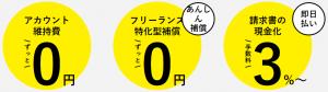 フリーナンス口コミ評判980